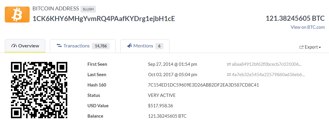 Баланс биткоин адрес индикатор разворота цены форекс