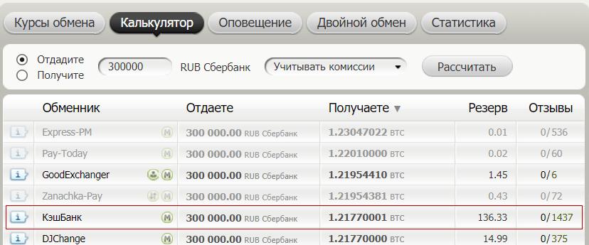 биткоины 300000