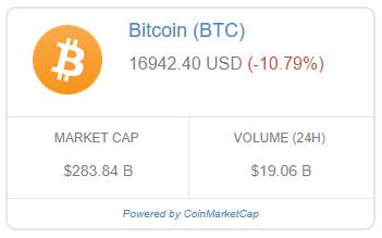 coinmarketcap btc į usd)