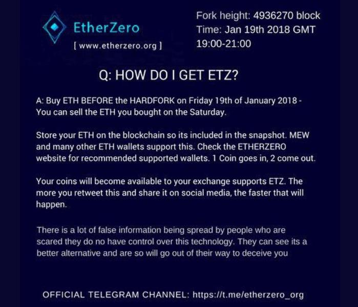 Ethereum хардфорк как получить EtherZero.
