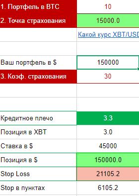 Bitmex Excel Calculator