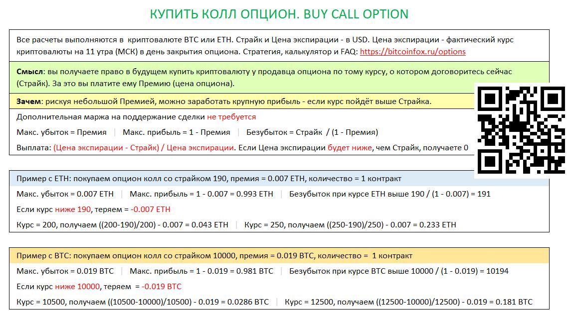 биткоин опцион